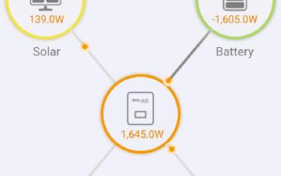 Mobilní aplikace a fotovoltaika